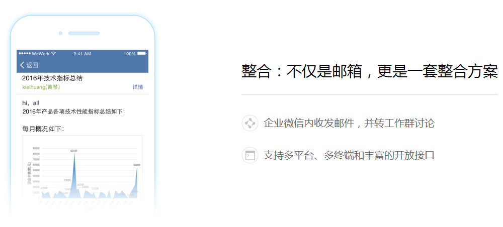 腾讯首页qq邮箱_腾讯企业邮箱-QQ企业邮箱-企业邮箱热线400-6026-128|腾讯QQ企业邮箱 ...